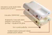 Ortopedický polštář HUGO LUX